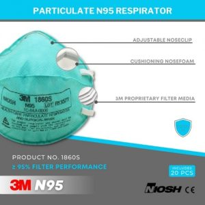 3M N95 Face Mask 1860S